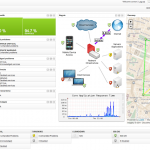 op5 Unified Monitoring
